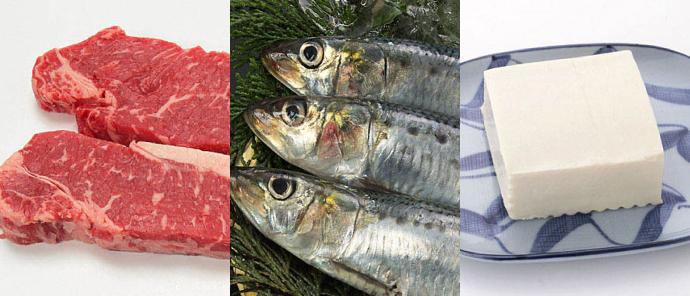 赤の食品群